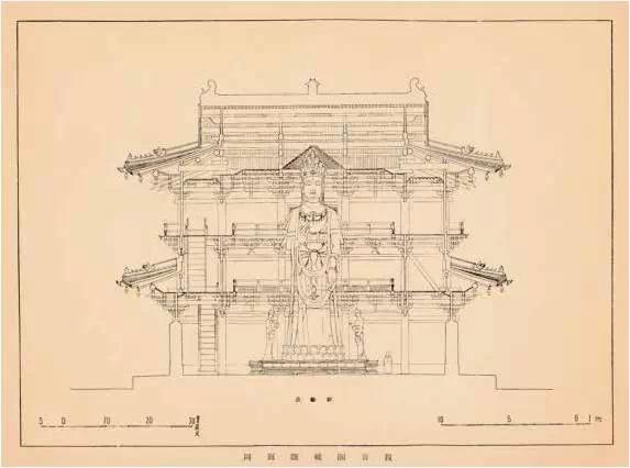 梁思成的建筑手绘养成记