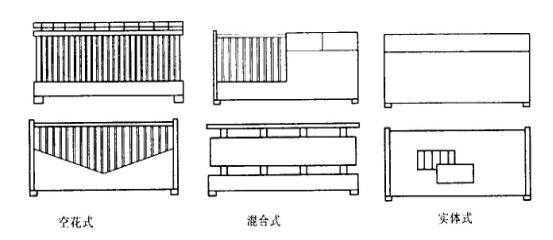 阳台砖砌栏板图集