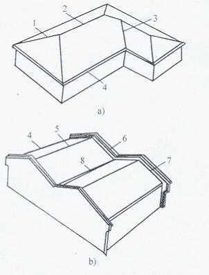 坡屋顶—形式与组成